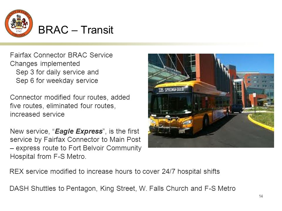 14 BRAC – Transit Fairfax Connector BRAC Service Changes implemented Sep 3 for daily service and Sep 6 for weekday service Connector modified four routes, added five routes, eliminated four routes, increased service New service, Eagle Express, is the first service by Fairfax Connector to Main Post – express route to Fort Belvoir Community Hospital from F-S Metro.