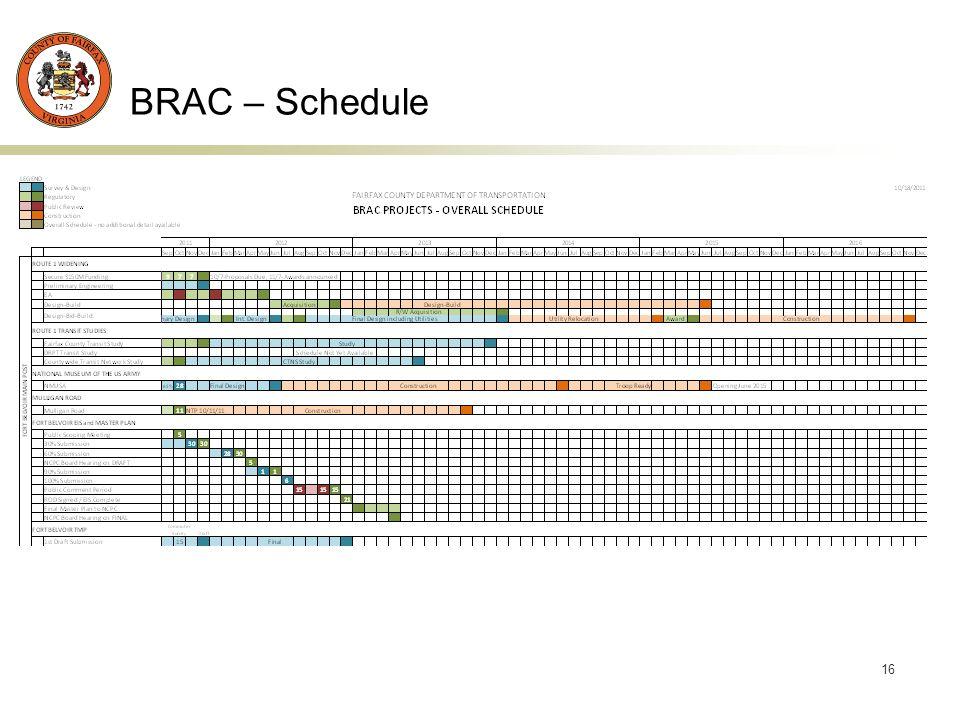 16 BRAC – Schedule
