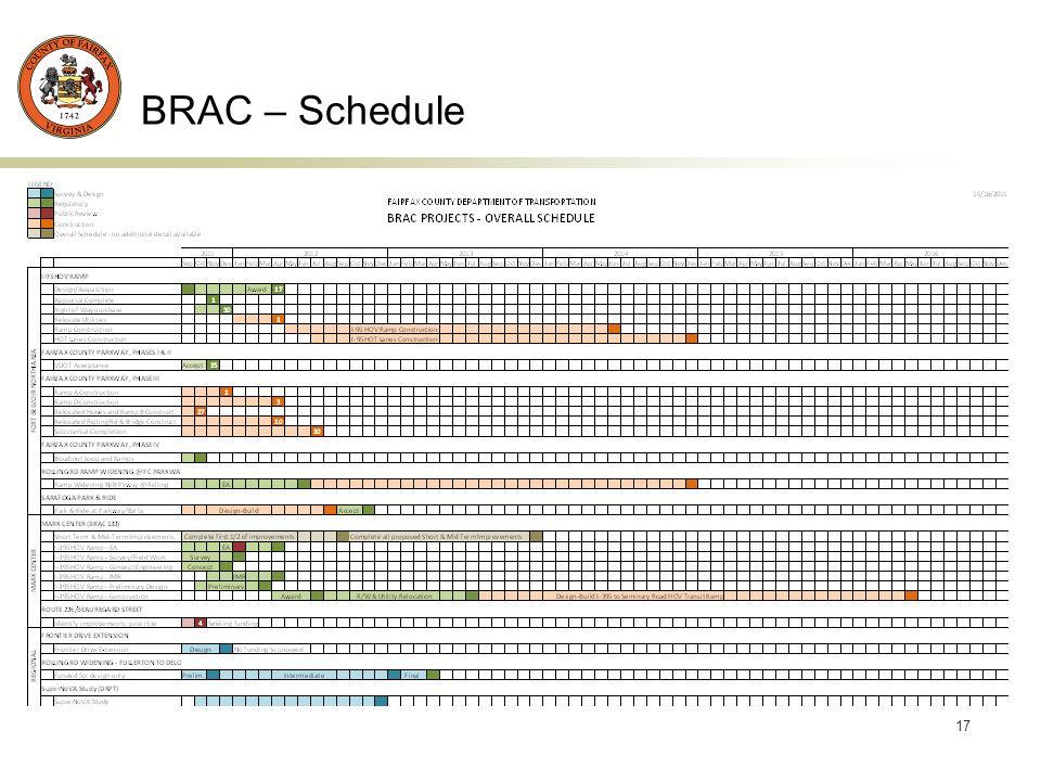 17 BRAC – Schedule
