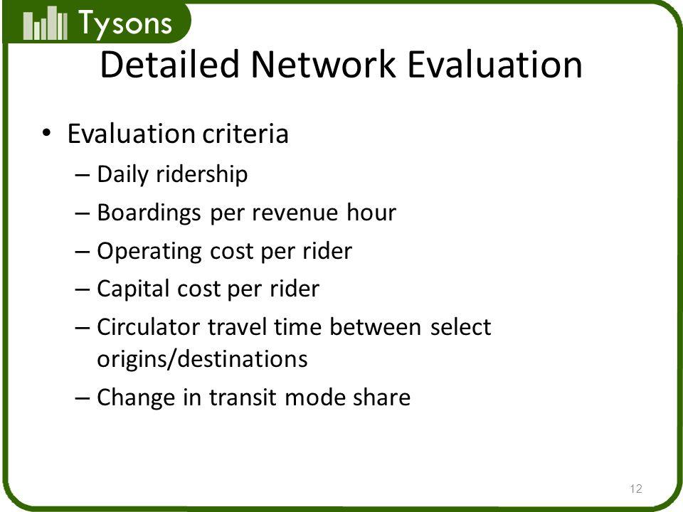 Tysons Detailed Network Evaluation Evaluation criteria – Daily ridership – Boardings per revenue hour – Operating cost per rider – Capital cost per ri