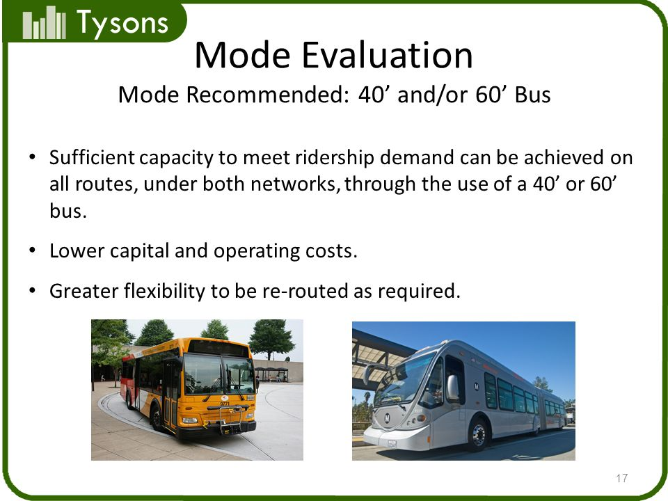 Tysons Mode Evaluation Mode Recommended: 40 and/or 60 Bus 17 Sufficient capacity to meet ridership demand can be achieved on all routes, under both networks, through the use of a 40 or 60 bus.