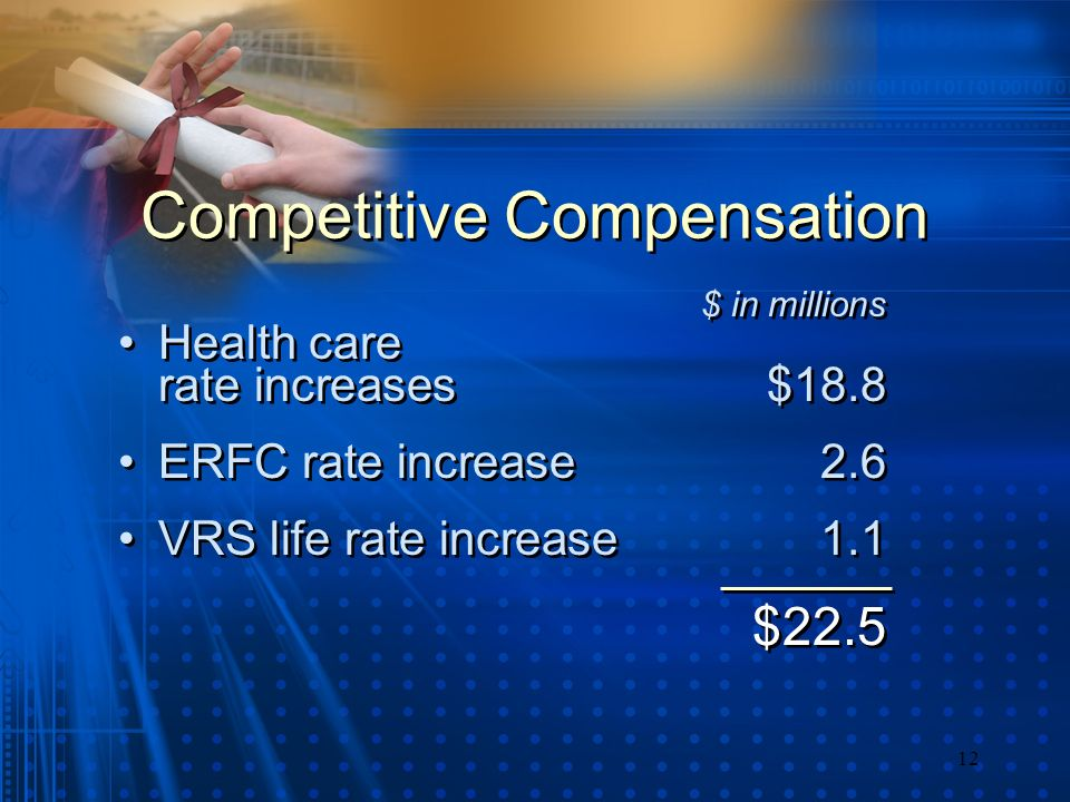 12 Health care rate increases $18.8 ERFC rate increase2.6 VRS life rate increase 1.1 $22.5 Health care rate increases $18.8 ERFC rate increase2.6 VRS life rate increase 1.1 $22.5 Competitive Compensation $ in millions
