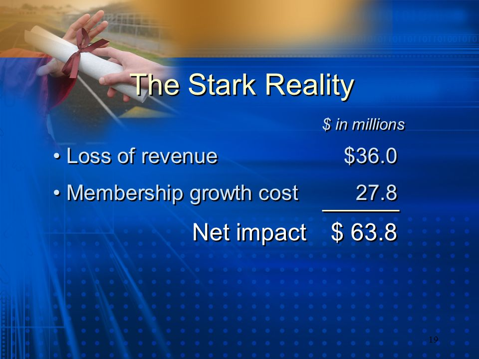 19 The Stark Reality Loss of revenue $36.0 Membership growth cost 27.8 Net impact $ 63.8 Loss of revenue $36.0 Membership growth cost 27.8 Net impact $ 63.8 $ in millions