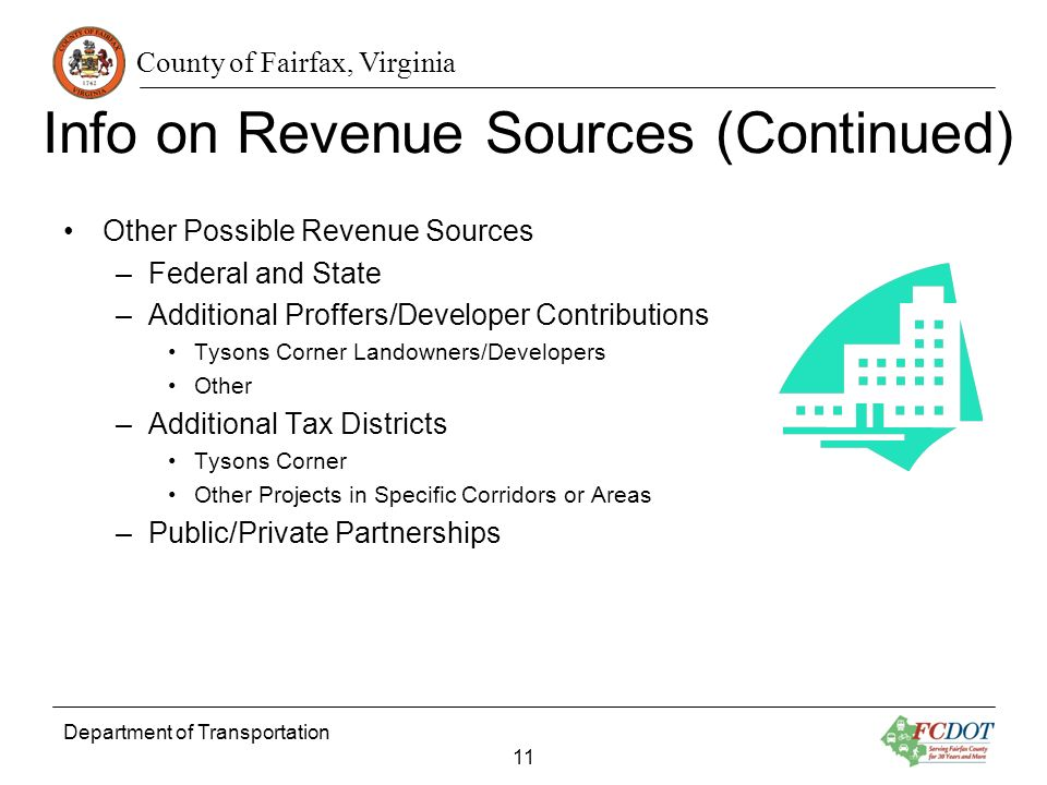 County of Fairfax, Virginia Info on Revenue Sources (Continued) Other Possible Revenue Sources –Federal and State –Additional Proffers/Developer Contributions Tysons Corner Landowners/Developers Other –Additional Tax Districts Tysons Corner Other Projects in Specific Corridors or Areas –Public/Private Partnerships Department of Transportation 11