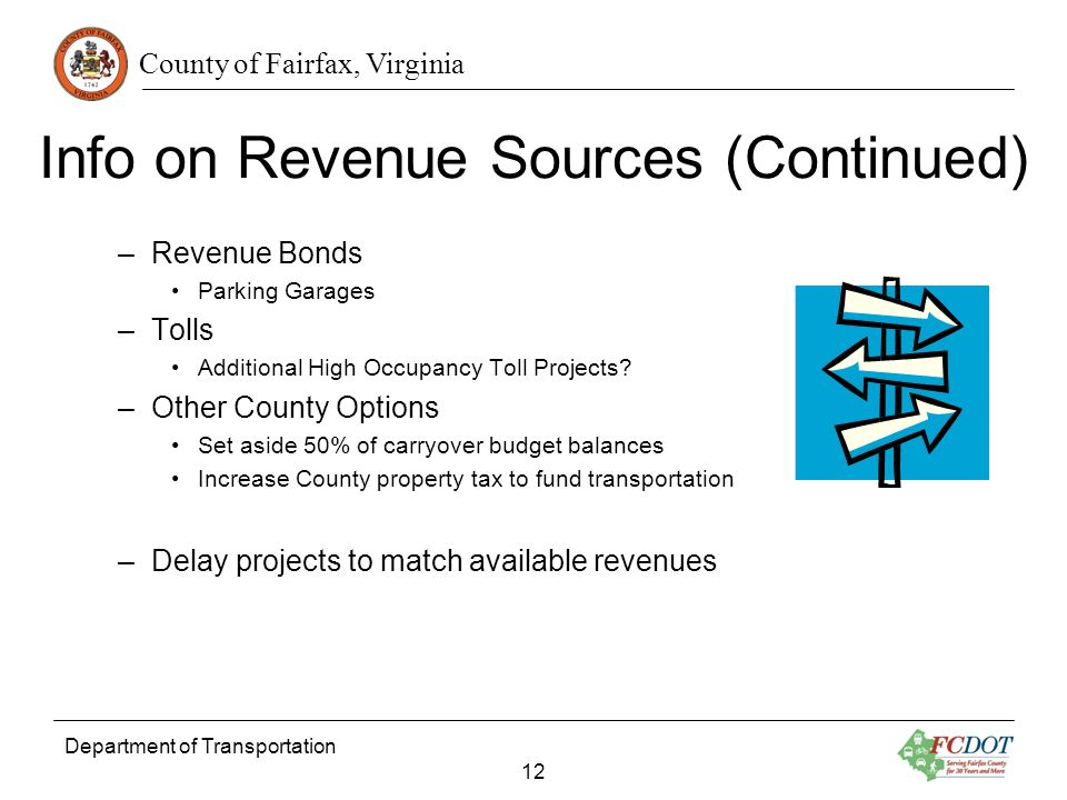 County of Fairfax, Virginia Info on Revenue Sources (Continued) –Revenue Bonds Parking Garages –Tolls Additional High Occupancy Toll Projects.