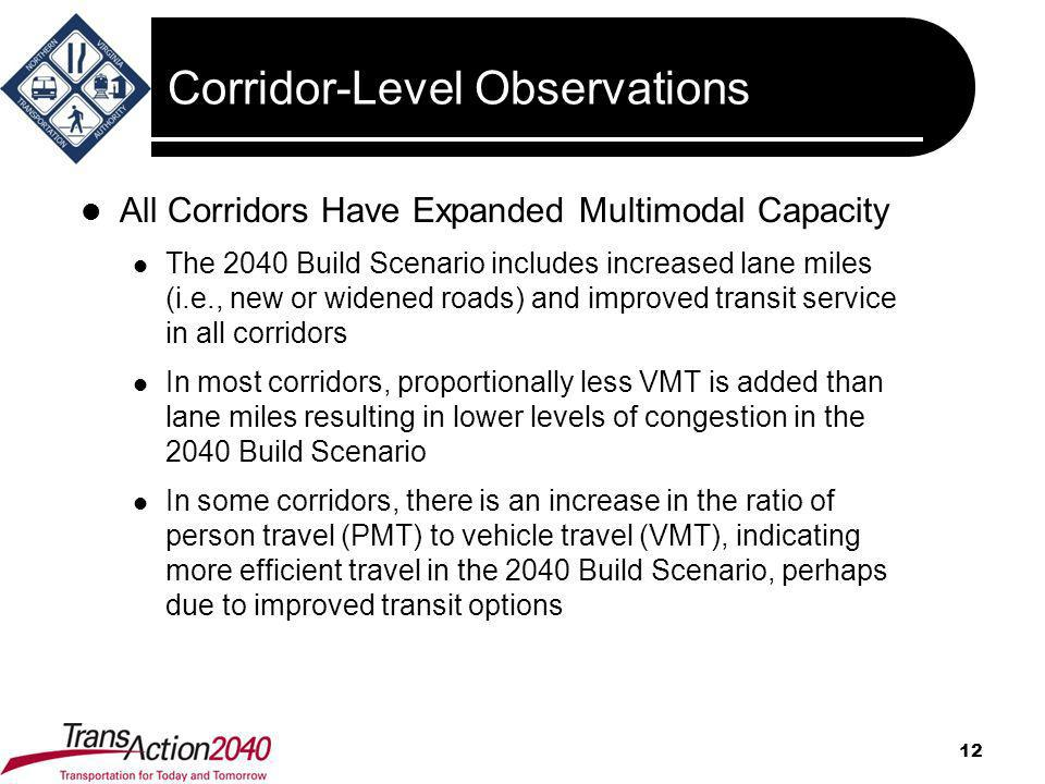 Corridor-Level Observations All Corridors Have Expanded Multimodal Capacity The 2040 Build Scenario includes increased lane miles (i.e., new or widene