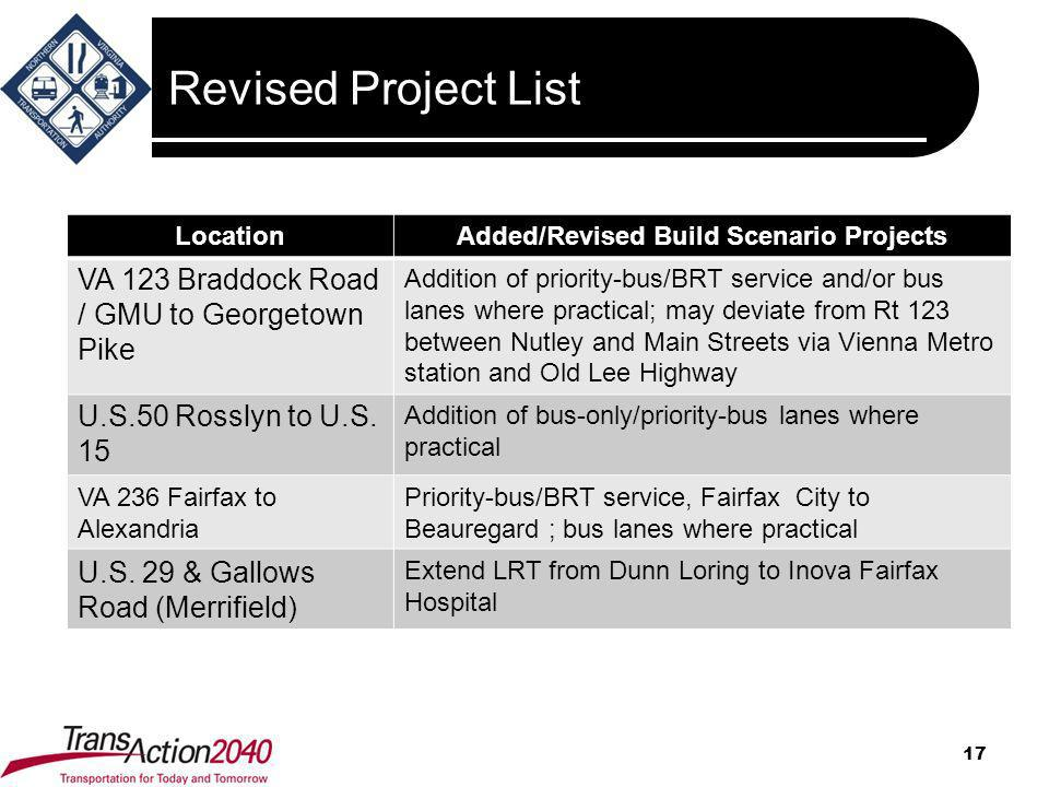 Revised Project List 17 LocationAdded/Revised Build Scenario Projects VA 123 Braddock Road / GMU to Georgetown Pike Addition of priority-bus/BRT servi