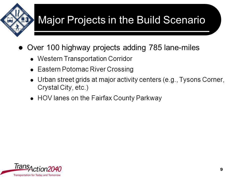 Major Projects in the Build Scenario Over 100 highway projects adding 785 lane-miles Western Transportation Corridor Eastern Potomac River Crossing Ur