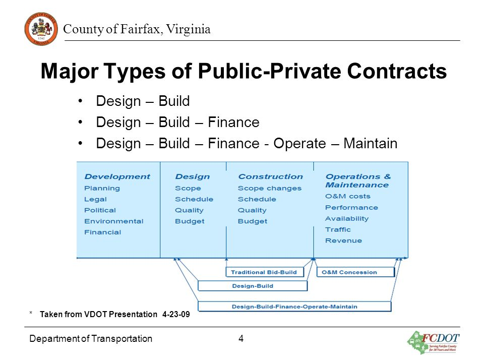 County of Fairfax, Virginia Major Types of Public-Private Contracts Design – Build Design – Build – Finance Design – Build – Finance - Operate – Maintain Department of Transportation 4 * Taken from VDOT Presentation 4-23-09