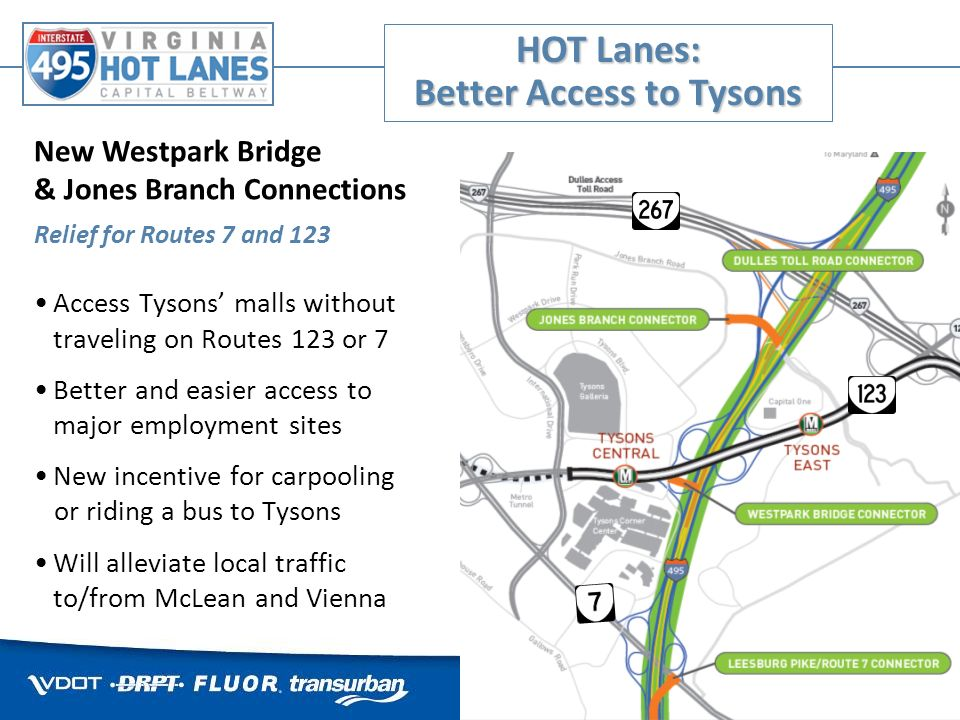 New Westpark Bridge & Jones Branch Connections Relief for Routes 7 and 123 Access Tysons malls without traveling on Routes 123 or 7 Better and easier access to major employment sites New incentive for carpooling or riding a bus to Tysons Will alleviate local traffic to/from McLean and Vienna HOT Lanes: Better Access to Tysons