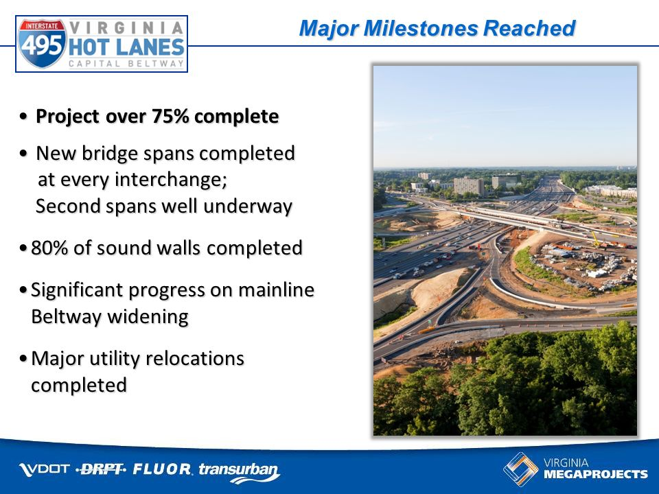 Some things cant wait for traffic Project over 75% complete Project over 75% complete New bridge spans completed New bridge spans completed at every interchange; at every interchange; Second spans well underway Second spans well underway 80% of sound walls completed80% of sound walls completed Significant progress on mainline Beltway wideningSignificant progress on mainline Beltway widening Major utility relocations completedMajor utility relocations completed Major Milestones Reached