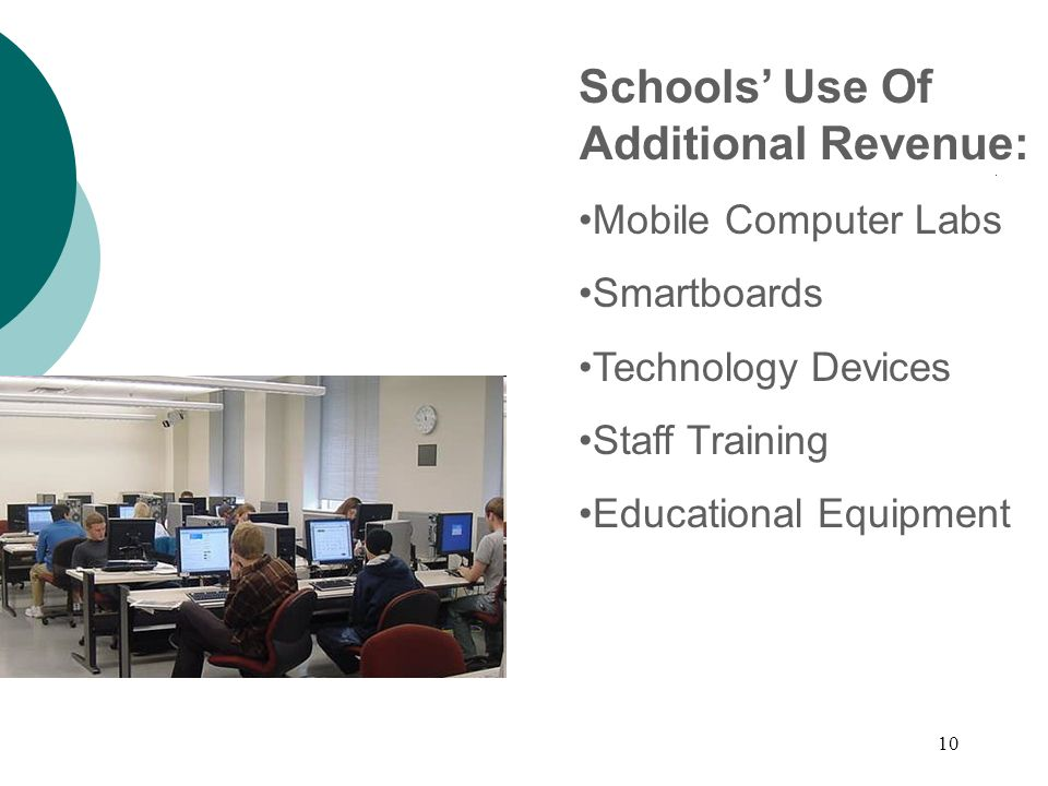 10 Schools Use Of Additional Revenue: Mobile Computer Labs Smartboards Technology Devices Staff Training Educational Equipment