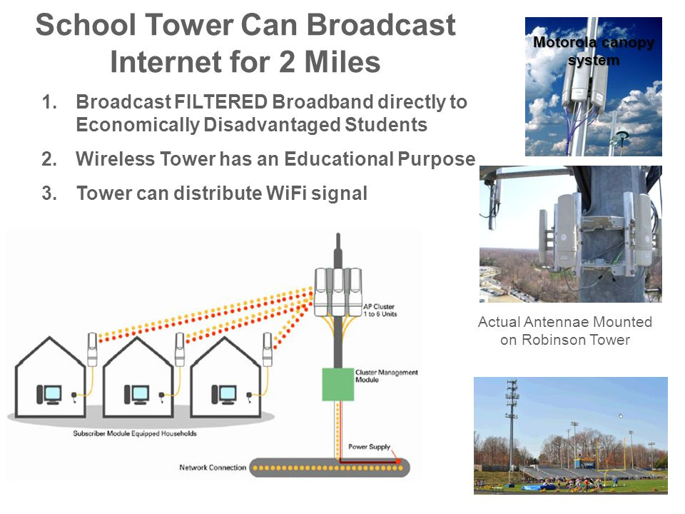 12 Actual Antennae Mounted on Robinson Tower Motorola canopy system School Tower Can Broadcast Internet for 2 Miles 1.Broadcast FILTERED Broadband directly to Economically Disadvantaged Students 2.Wireless Tower has an Educational Purpose 3.Tower can distribute WiFi signal