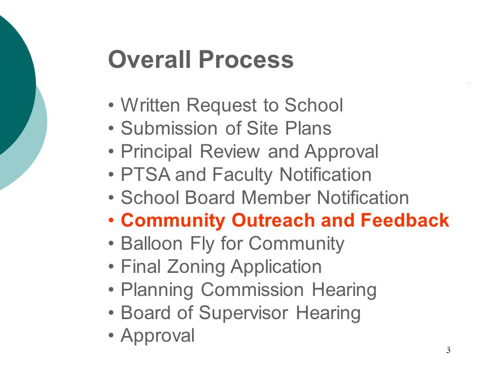3 Overall Process Written Request to School Submission of Site Plans Principal Review and Approval PTSA and Faculty Notification School Board Member Notification Community Outreach and Feedback Balloon Fly for Community Final Zoning Application Planning Commission Hearing Board of Supervisor Hearing Approval