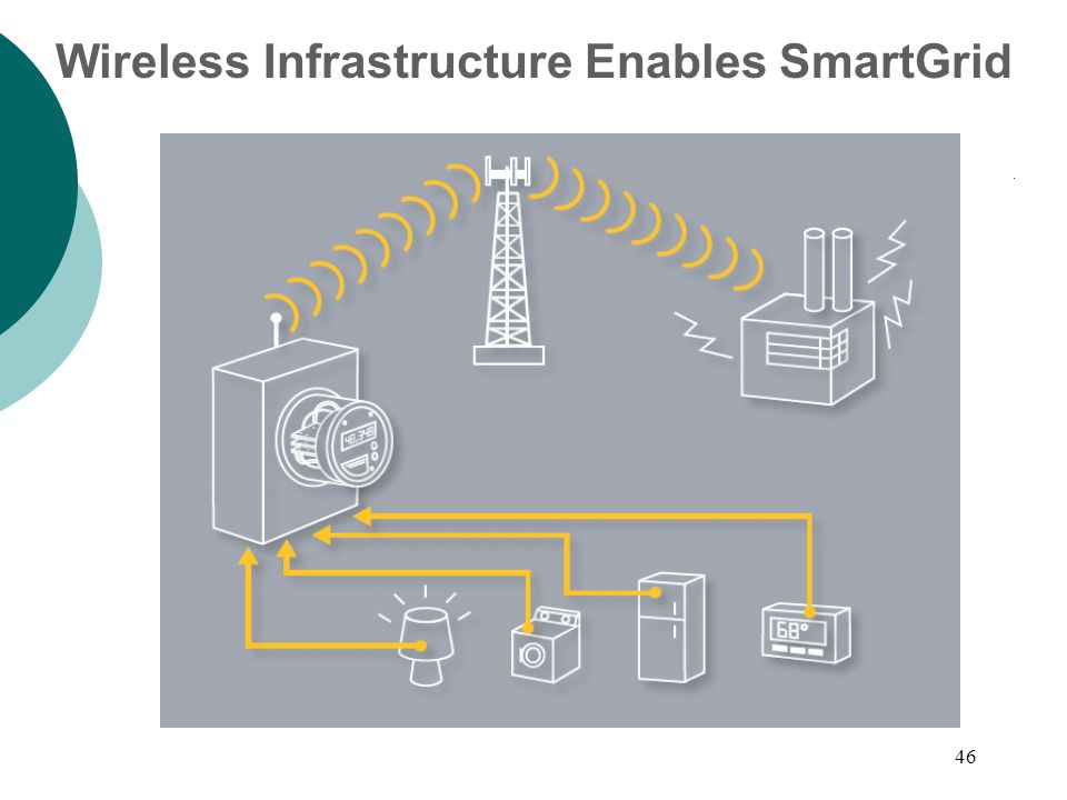 46 Wireless Infrastructure Enables SmartGrid