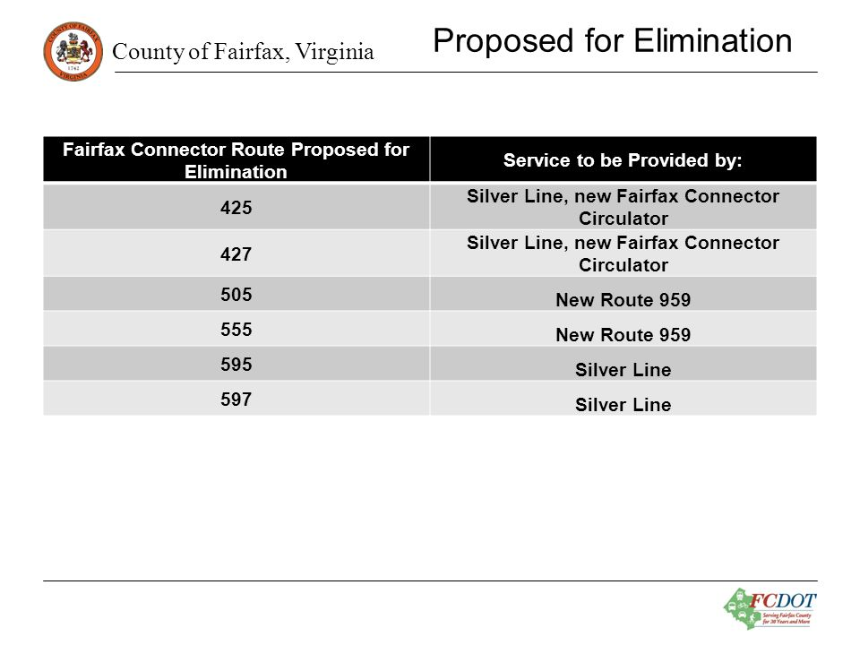 County of Fairfax, Virginia Route 595/597 Proposed for Elimination –One transfer will be required at the Rosslyn Metrorail Station Silver Line to Blue Line –The maximum one-way rail trip fare (currently $5.75 with SmarTrip) will cost less than the current one-way express bus fare (currently $7.50) –Travel time for most will remain the same or increase slightly 38 minutes on rail to Pentagon; 41 minutes to Crystal City Maximum transfer wait time at Rosslyn will be ten minutes –Metrobus service to all destinations in Crystal City