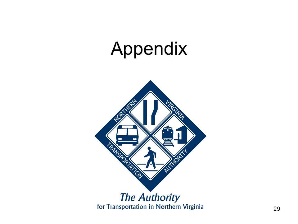 29 Appendix