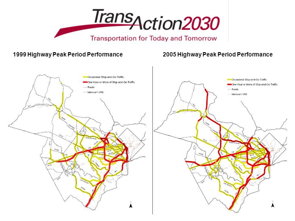 31 1999 Highway Peak Period Performance2005 Highway Peak Period Performance