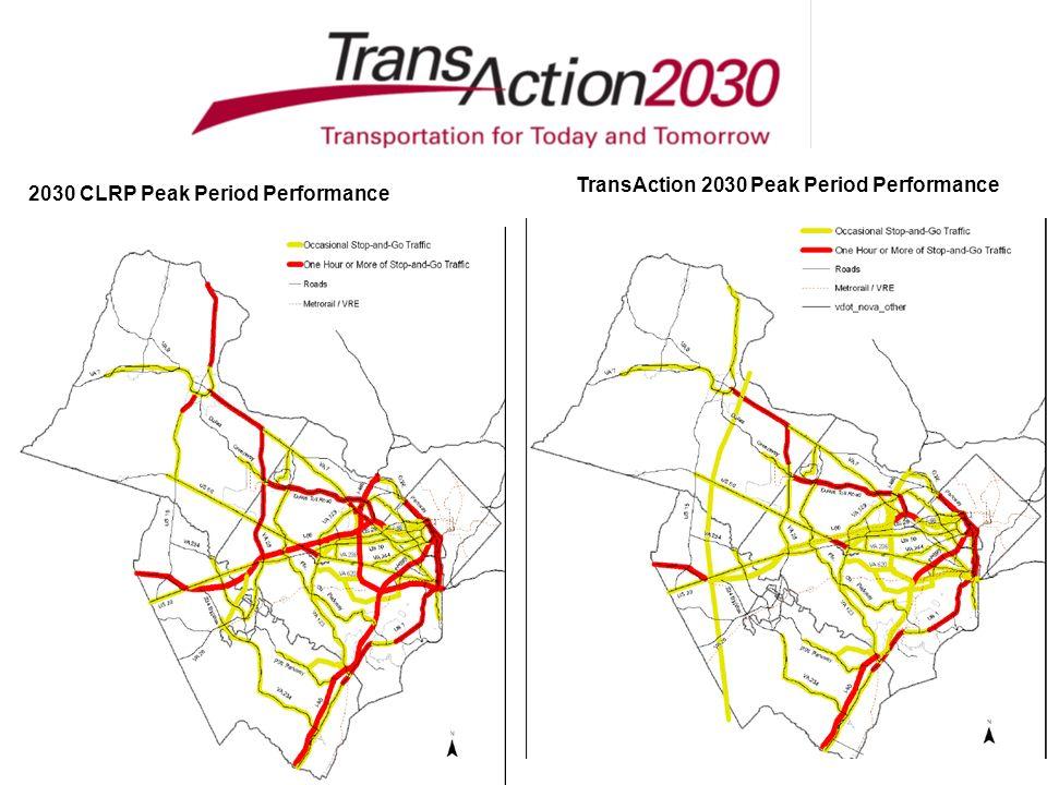 32 2030 CLRP Peak Period Performance TransAction 2030 Peak Period Performance