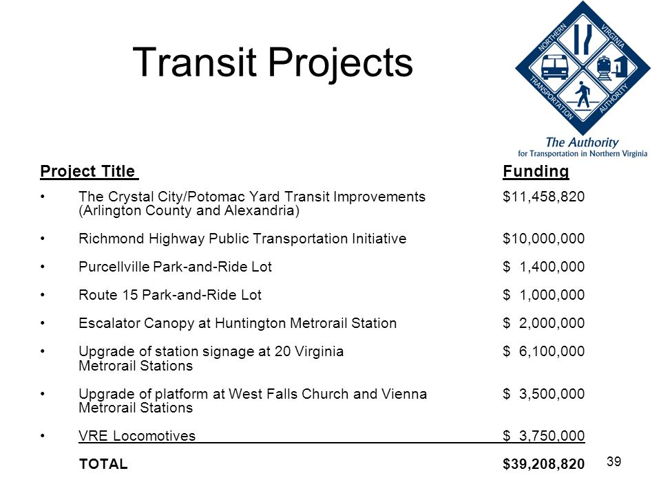 39 Transit Projects Project Title Funding The Crystal City/Potomac Yard Transit Improvements $11,458,820 (Arlington County and Alexandria) Richmond Hi