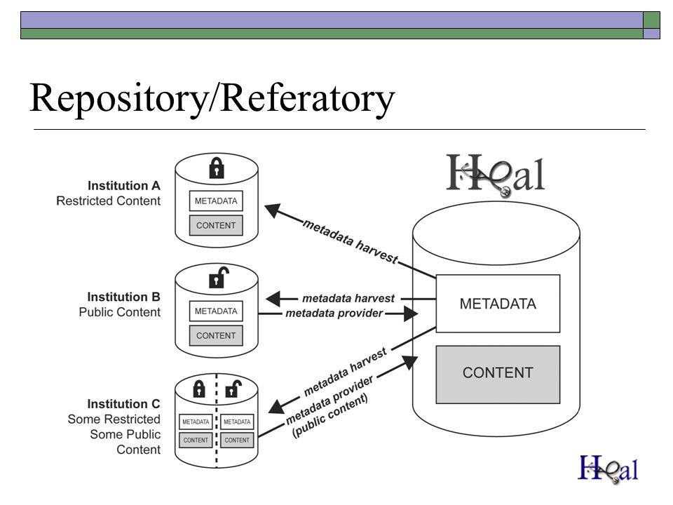 Repository/Referatory