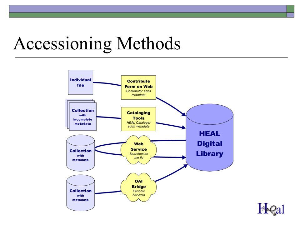 Accessioning Methods