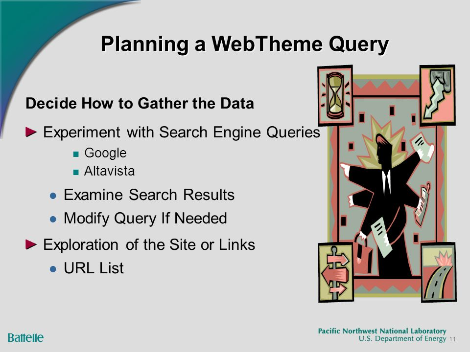 11 Planning a WebTheme Query Decide How to Gather the Data Experiment with Search Engine Queries Google Altavista Examine Search Results Modify Query