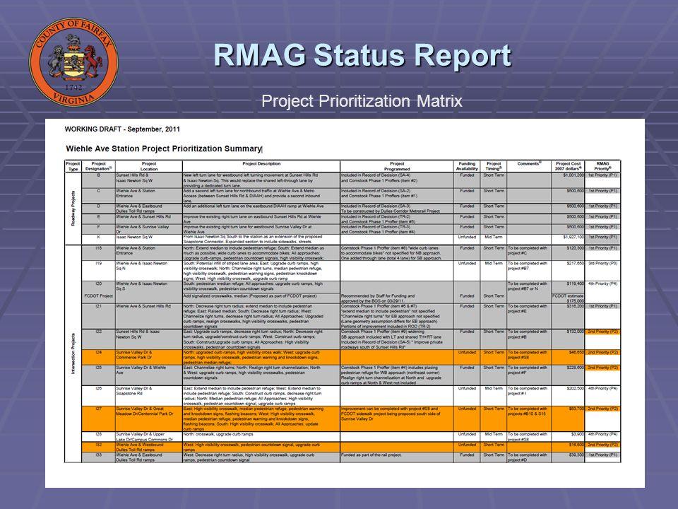 RMAG Status Report Project Prioritization Matrix