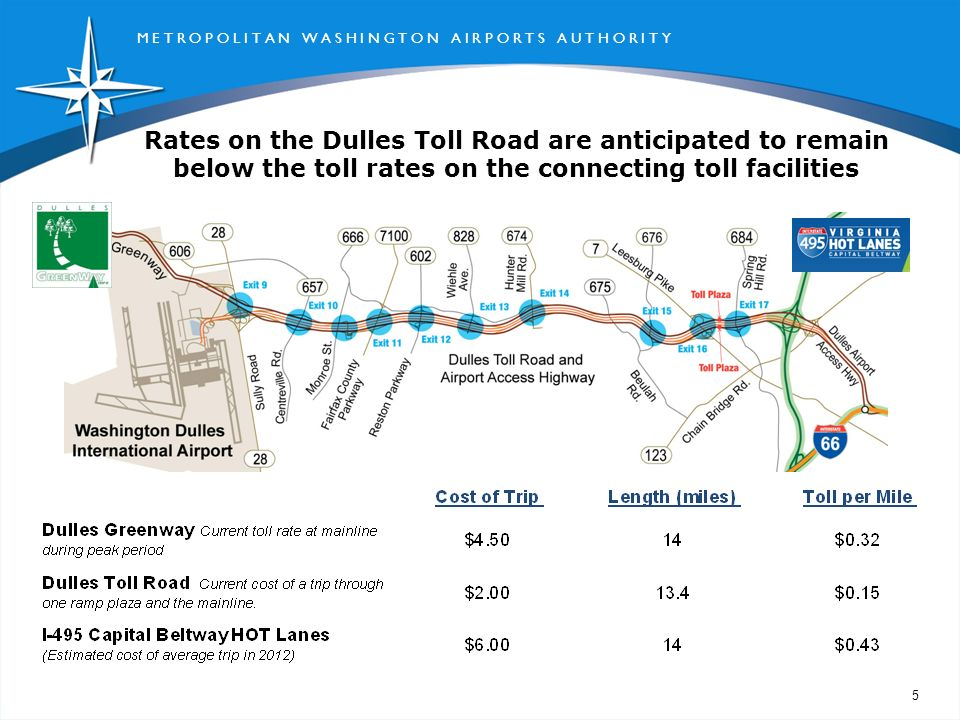 M E T R O P O L I T A N W A S H I N G T O N A I R P O R T S A U T H O R I T Y 5 Rates on the Dulles Toll Road are anticipated to remain below the toll rates on the connecting toll facilities