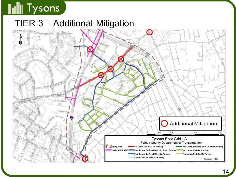 Tysons 14 TIER 3 – Additional Mitigation Additional Mitigation