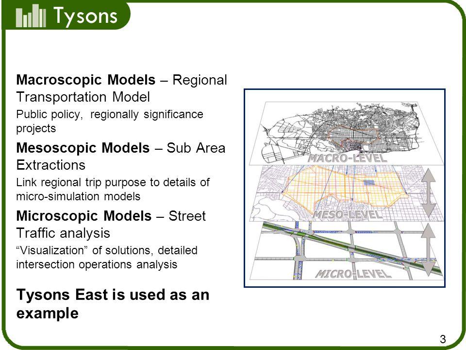 Tysons Macroscopic Models – Regional Transportation Model Public policy, regionally significance projects Mesoscopic Models – Sub Area Extractions Lin