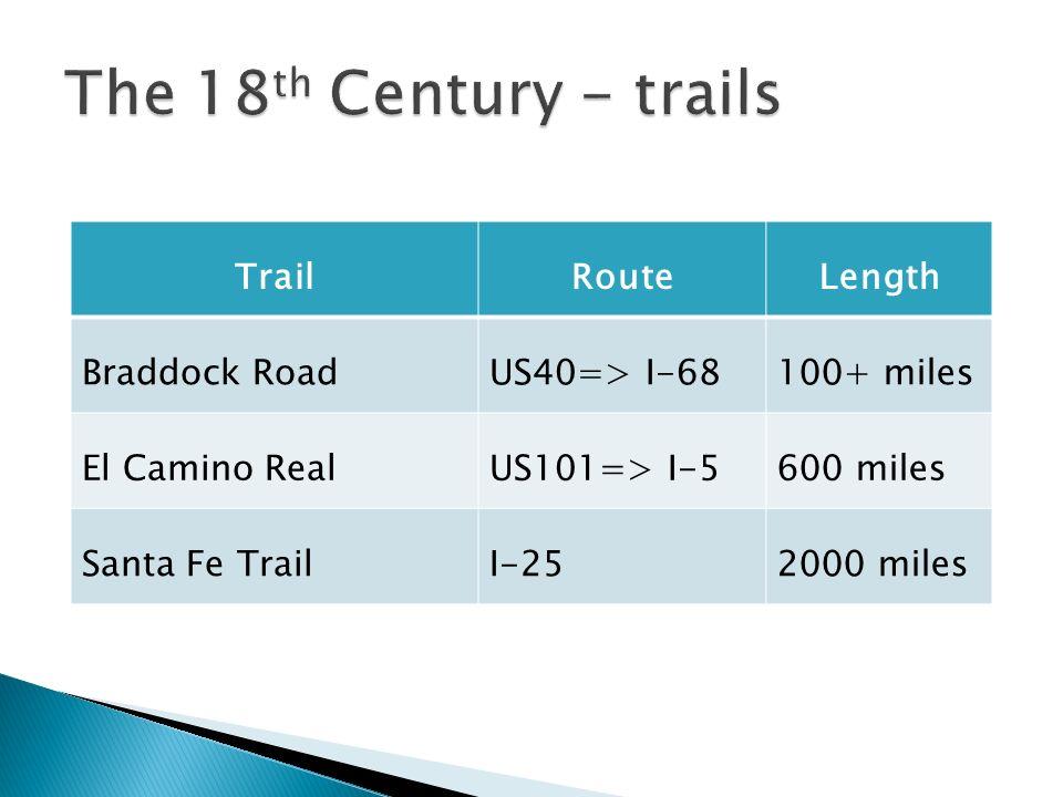 TrailRouteLength Braddock RoadUS40=> I-68100+ miles El Camino RealUS101=> I-5600 miles Santa Fe TrailI-252000 miles