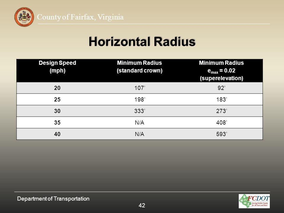 County of Fairfax, Virginia Horizontal Radius Design Speed (mph) Minimum Radius (standard crown) Minimum Radius e max = 0.02 (superelevation) 2010792