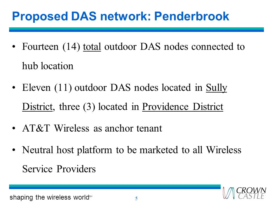 shaping the wireless world SM 5 Proposed DAS network: Penderbrook Fourteen (14) total outdoor DAS nodes connected to hub location Eleven (11) outdoor