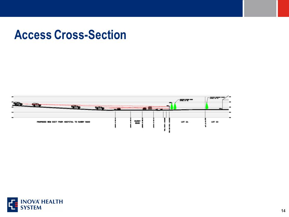 14 Access Cross-Section