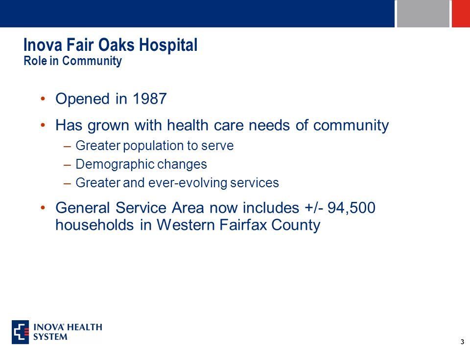 33 Inova Fair Oaks Hospital Role in Community Opened in 1987 Has grown with health care needs of community –Greater population to serve –Demographic changes –Greater and ever-evolving services General Service Area now includes +/- 94,500 households in Western Fairfax County