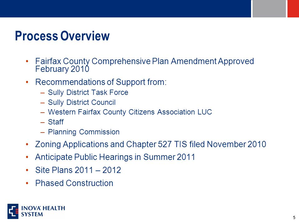 5 Process Overview Fairfax County Comprehensive Plan Amendment Approved February 2010 Recommendations of Support from: –Sully District Task Force –Sul