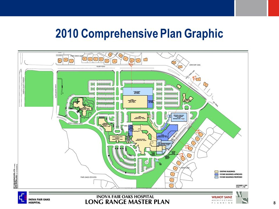 Comprehensive Plan Graphic