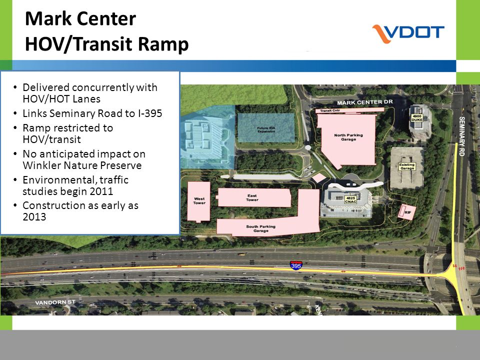 The Title Would be Placed Here Mark Center HOV/Transit Ramp Delivered concurrently with HOV/HOT Lanes Links Seminary Road to I-395 Ramp restricted to HOV/transit No anticipated impact on Winkler Nature Preserve Environmental, traffic studies begin 2011 Construction as early as 2013