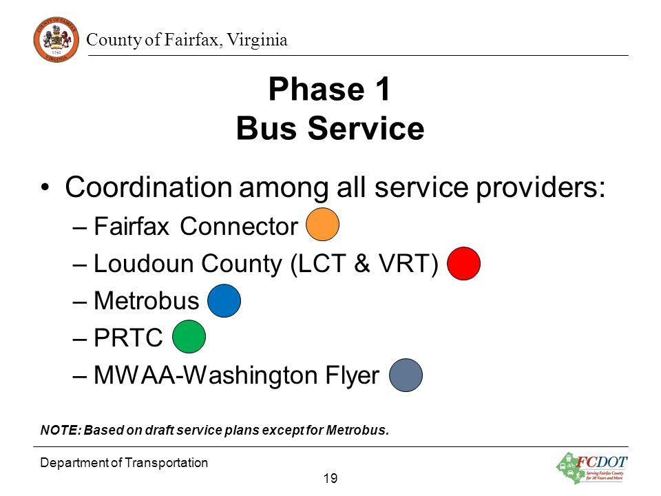 County of Fairfax, Virginia Phase 1 Bus Service Coordination among all service providers: –Fairfax Connector –Loudoun County (LCT & VRT) –Metrobus –PR