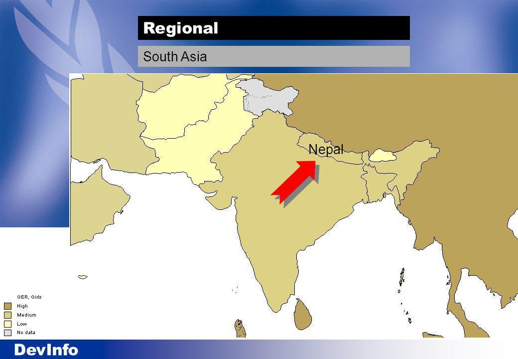 DevInfo Nepal Regional South Asia