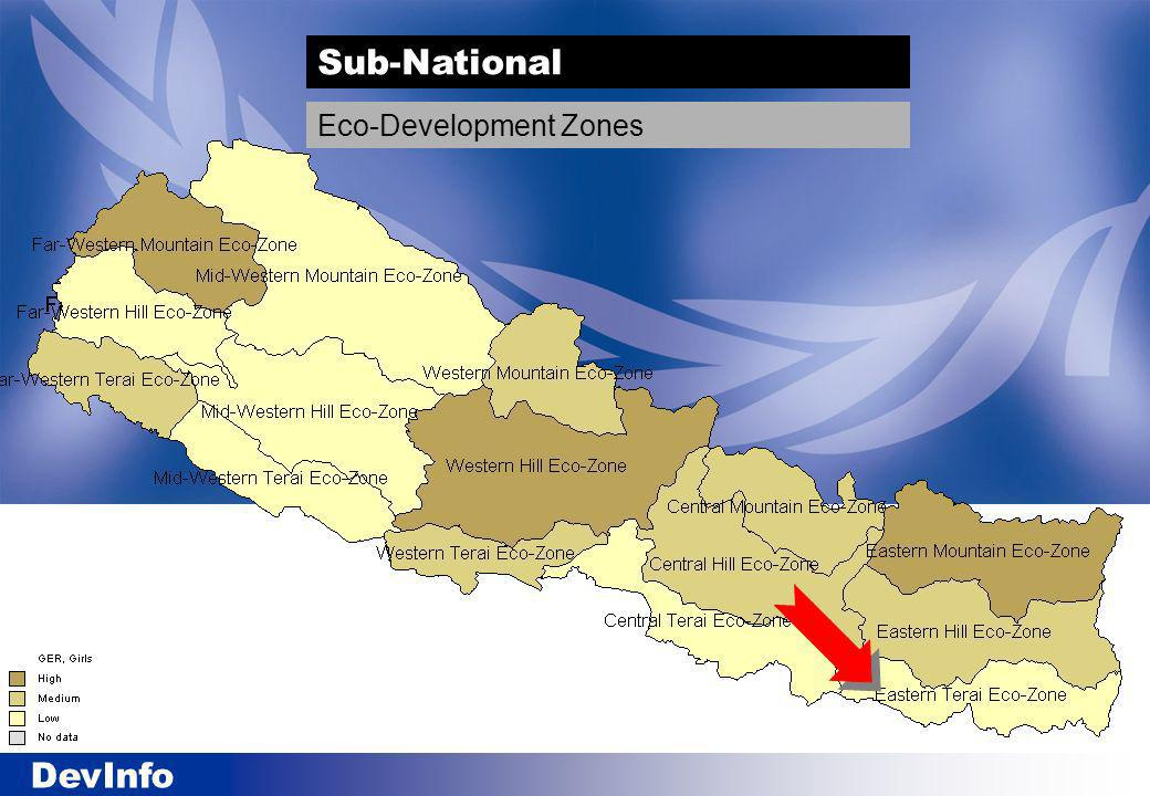DevInfo Sub-National Eco-Development Zones