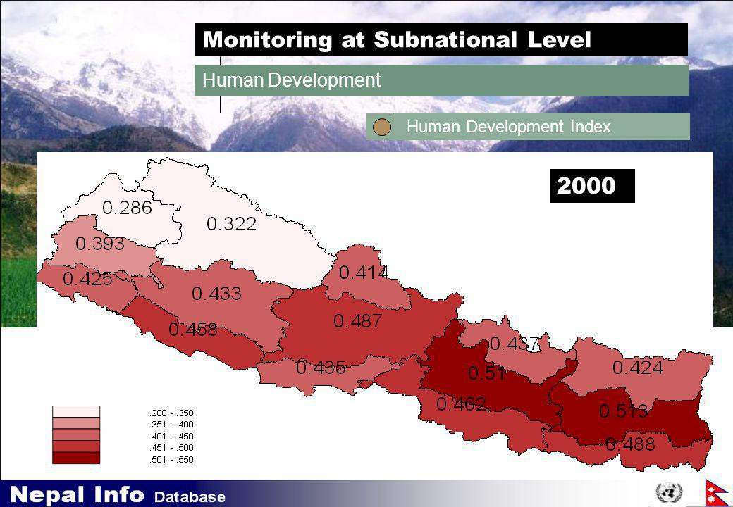 DevInfo Monitoring at Subnational Level Human Development Index Human Development 2000