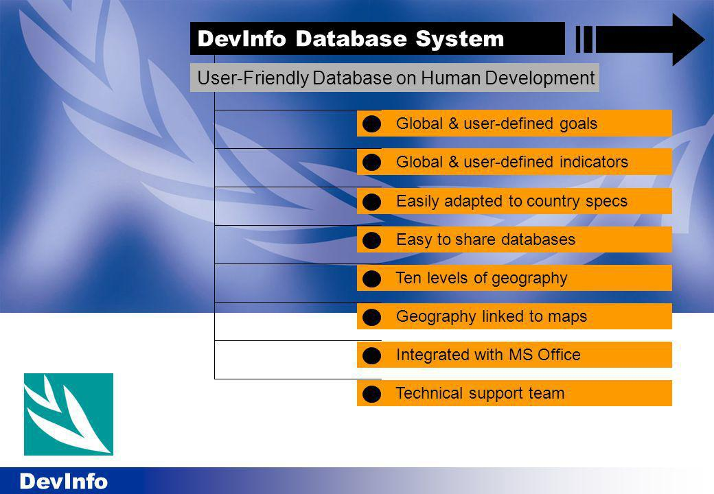 DevInfo Global & user-defined goals DevInfo Database System User-Friendly Database on Human Development Global & user-defined indicators Easily adapted to country specs Easy to share databases Ten levels of geography Geography linked to maps Integrated with MS Office Technical support team