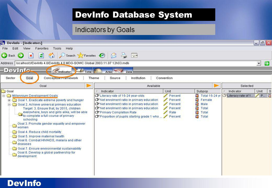 DevInfo DevInfo Database System Time Periods