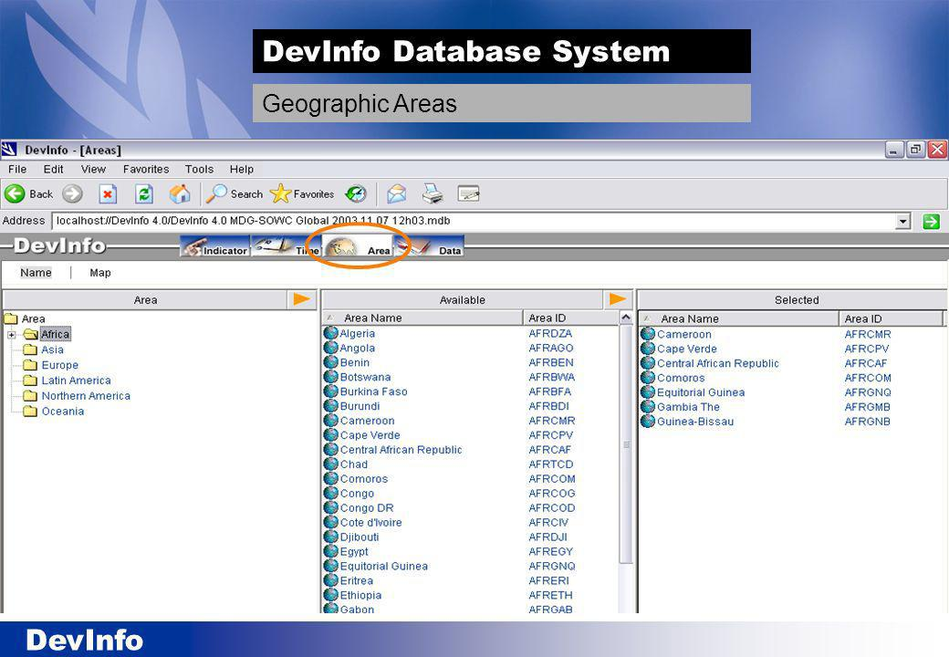 DevInfo DevInfo Database System Data View