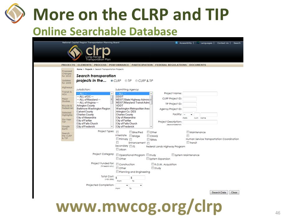 Online Searchable Database More on the CLRP and TIP 46 $98 $119 $124 $160 www.mwcog.org/clrp