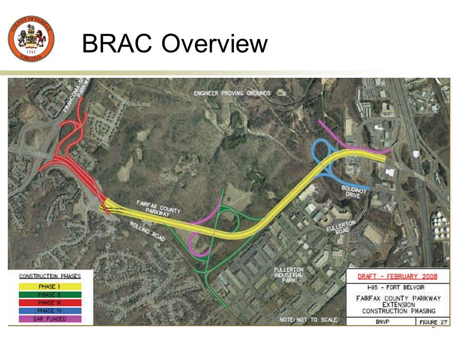 2 BRAC Overview