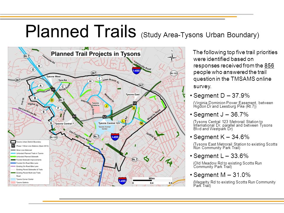 Planned Trails (Study Area-Tysons Urban Boundary) The following top five trail priorities were identified based on responses received from the 856 people who answered the trail question in the TMSAMS online survey.