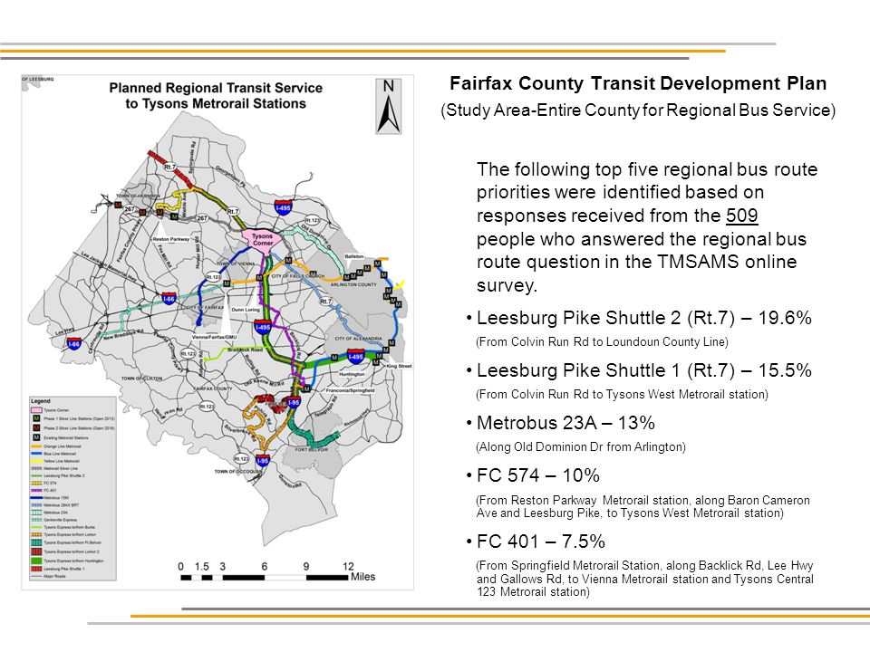 Fairfax County Transit Development Plan (Study Area-Entire County for Regional Bus Service) The following top five regional bus route priorities were